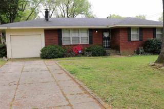 3039 Queensgate Avenue, Memphis TN