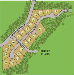 Perennial Walk by BHHS GA Properties New Homes