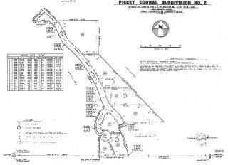 2158 Corral Road, Emmett ID