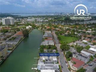 7925 Crespi Boulevard, Miami Beach FL